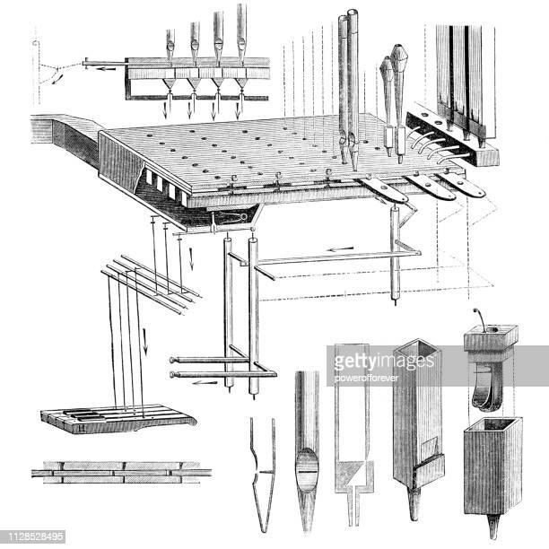 Pipe Organ Schematic Diagram - 19th Century