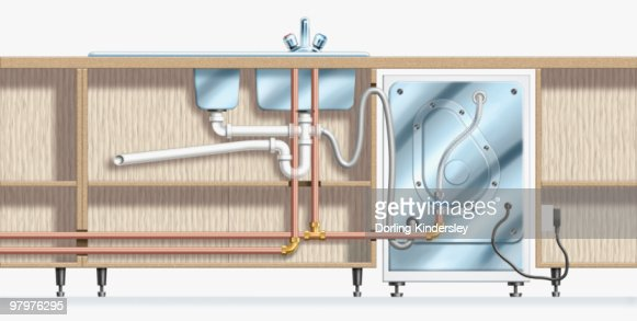 Pipes Connected To Kitchen Sink And Washing Machine Stock