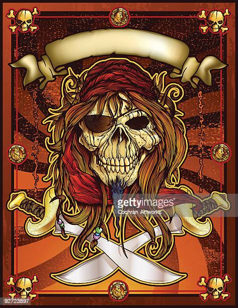Pirate Skull with banner