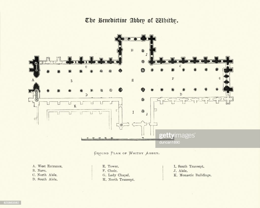 Plan Benedictine Abbey Of Whitby North Yorkshire 19th Century Stock ...