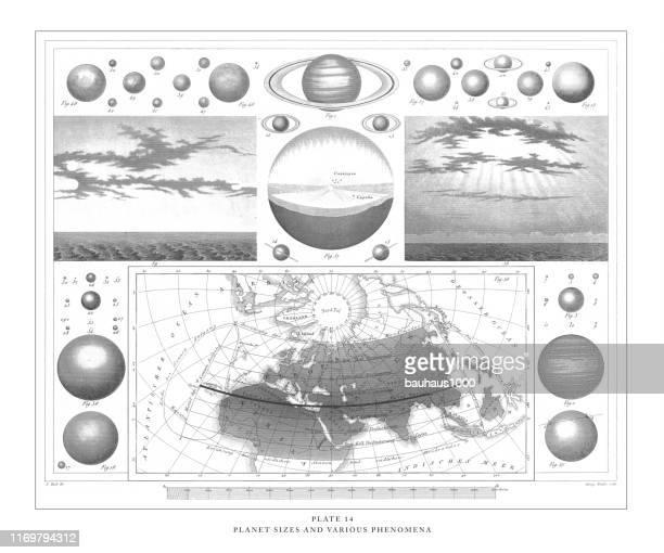 惑星の大きさと様々な現象彫刻アンティークイラスト、1851年発行 - 宇宙・天文点のイラスト素材/クリップアート素材/マンガ素材/アイコン素材
