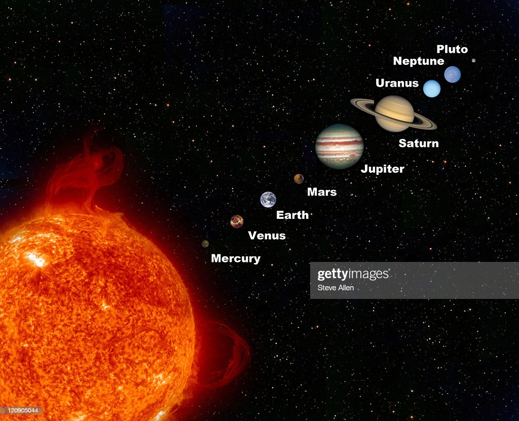 Planets of the Solar System : Stock Illustration