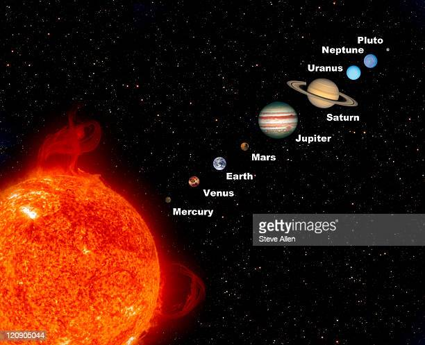 planets of the solar system - solar system stock illustrations