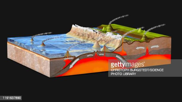 plate tectonics, illustration - paperwork stock illustrations