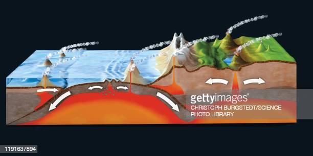 ilustraciones, imágenes clip art, dibujos animados e iconos de stock de plate tectonics, illustration - corteza terrestre