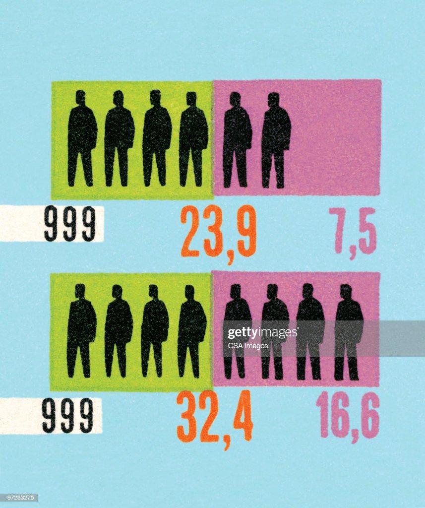 Population chart : Stock Illustration