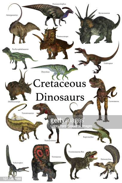 Poster of prehistoric dinosaurs during the Cretaceous period.