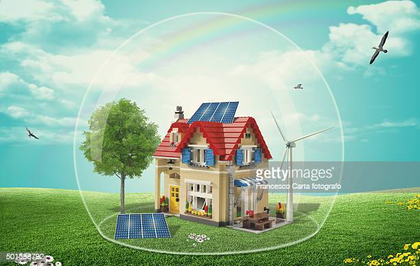 Renewable energy and environmental protection