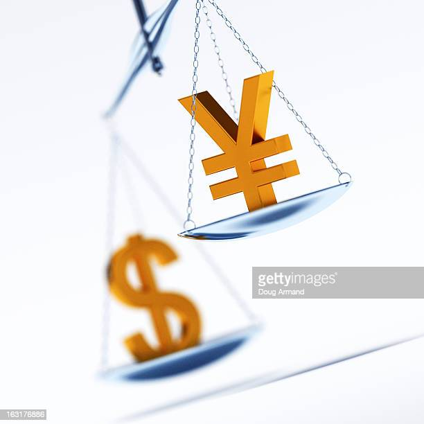 Renminbi/Yen and Dollar currency symbols on scales