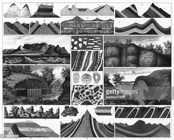 Rock and Valley Formations and Stratification Engraving