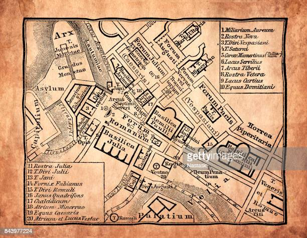 Roman Forum map