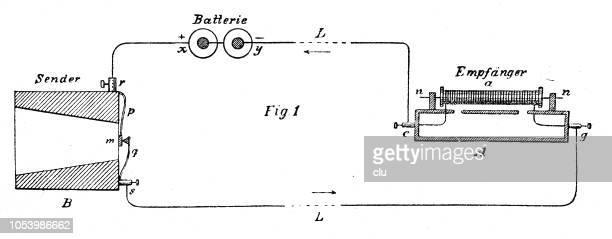 stockillustraties, clipart, cartoons en iconen met schematische weergave van de eerste telefoon van philip reis, duits uitvinder en natuurkundige, 1834-1874 - geval