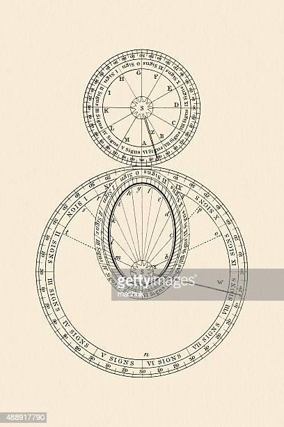 Science astronomy instruments, 19 century scientific illustration