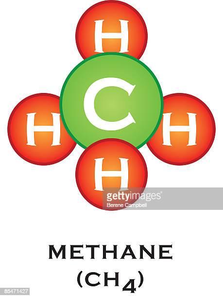 A scientific diagram of a Methane molecule