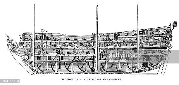 Section of a First Class Warship