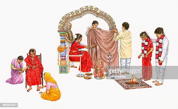Sequence of illustrations showing preparations for a Hindu wedding