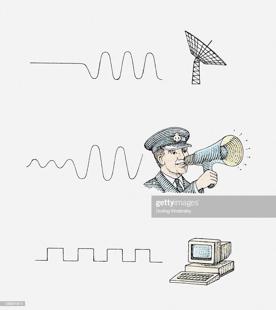 Series Of Illustrations Showing Oscillating Current And