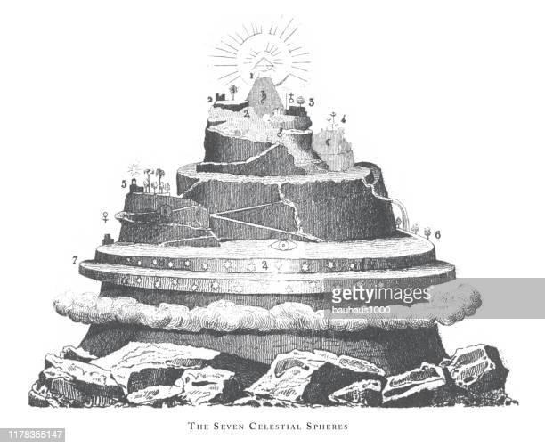 ilustrações de stock, clip art, desenhos animados e ícones de seven celestial spheres, hindu and buddhist religious symbols and religious implements engraving antique illustration, published 1851 - linda rama