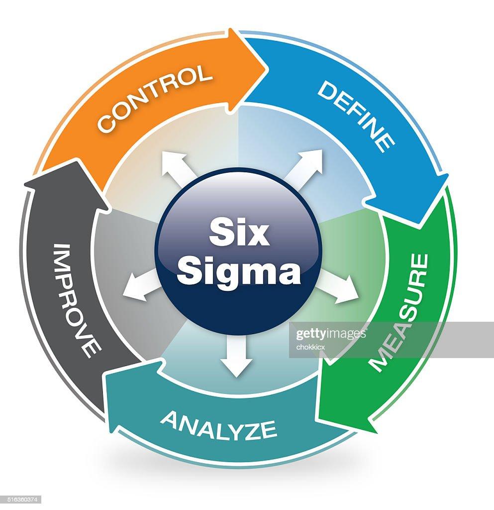 Six Sigma : Stock Illustration