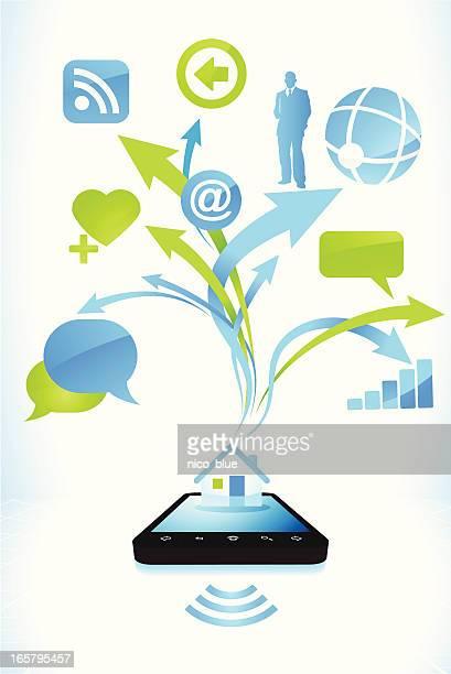 Smart phone possibilities