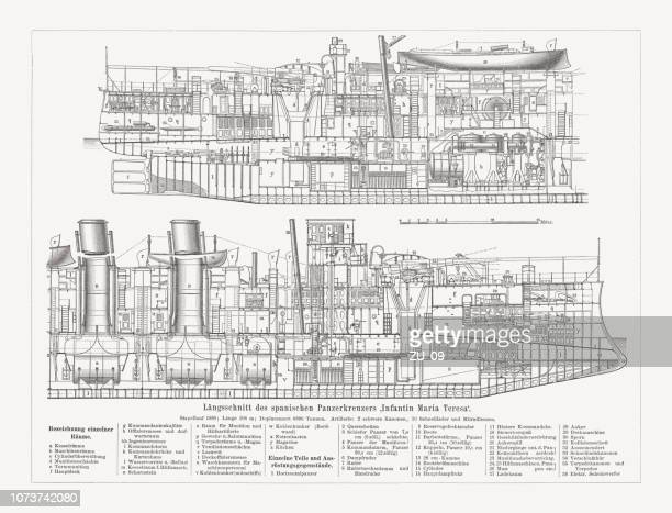 """spanische linienschiff """"infanta maria teresa"""", längsschnitt, holzschnitte, veröffentlicht 1897 - kriegsschiff stock-grafiken, -clipart, -cartoons und -symbole"""