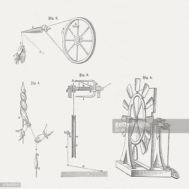 Spinning, wood engravings, published in 1878