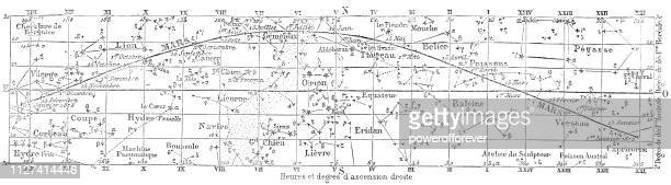 Star Chart for the Movement and Positions of Mars in 1872 - 19th Century