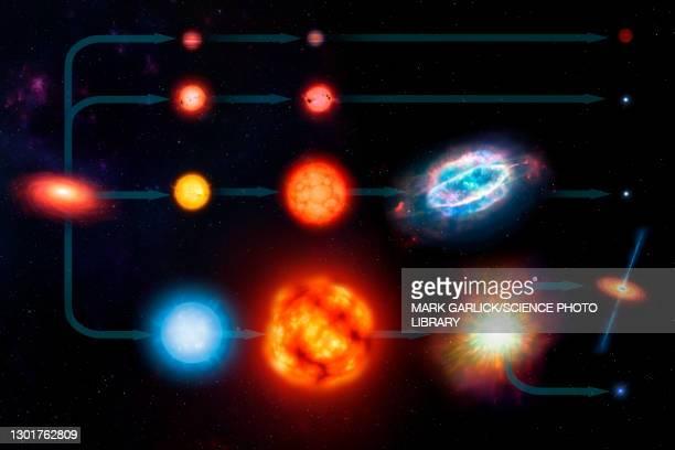star life cycles, illustration - physics stock illustrations