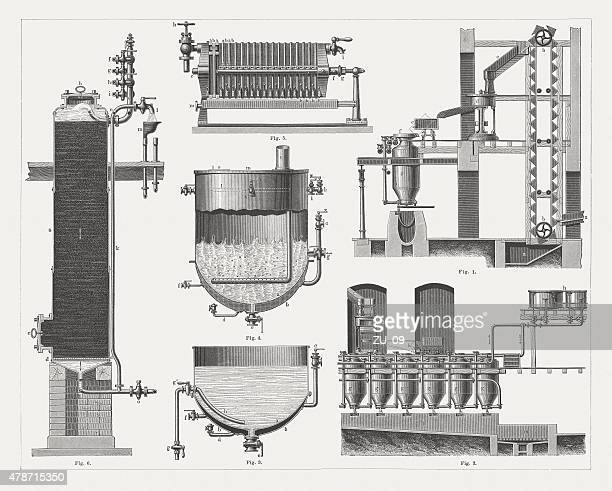 Sugar production, wood engravings, published in 1878