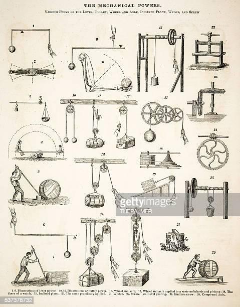 彫り込みの機械力が 1875 - 滑車点のイラスト素材/クリップアート素材/マンガ素材/アイコン素材
