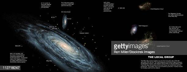 ilustraciones, imágenes clip art, dibujos animados e iconos de stock de the milky way and the other members of our local group of galaxies. - galaxiaespiral