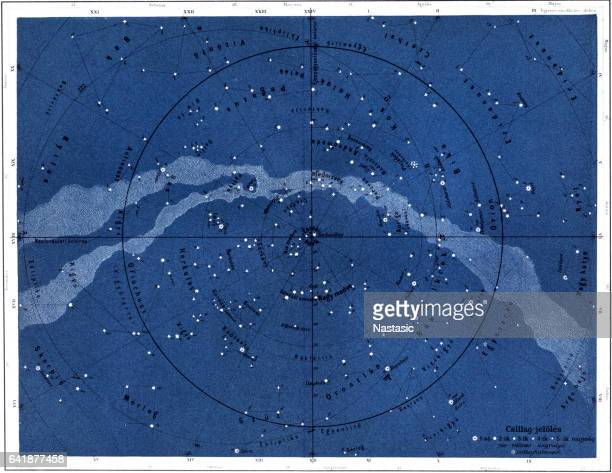 The northern sky