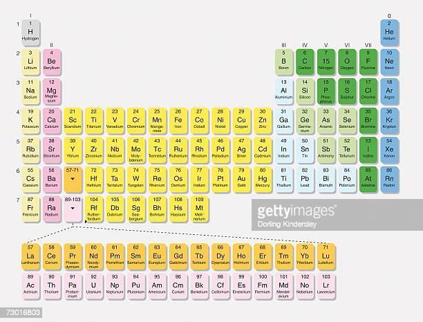 The Periodic Table, digital illustration.