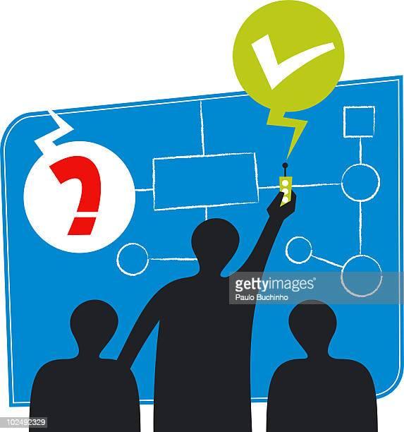 ilustrações de stock, clip art, desenhos animados e ícones de three people in front of board, one with correct answer - buchinho