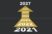 2021 to 2027 and yellow arrow on grey background