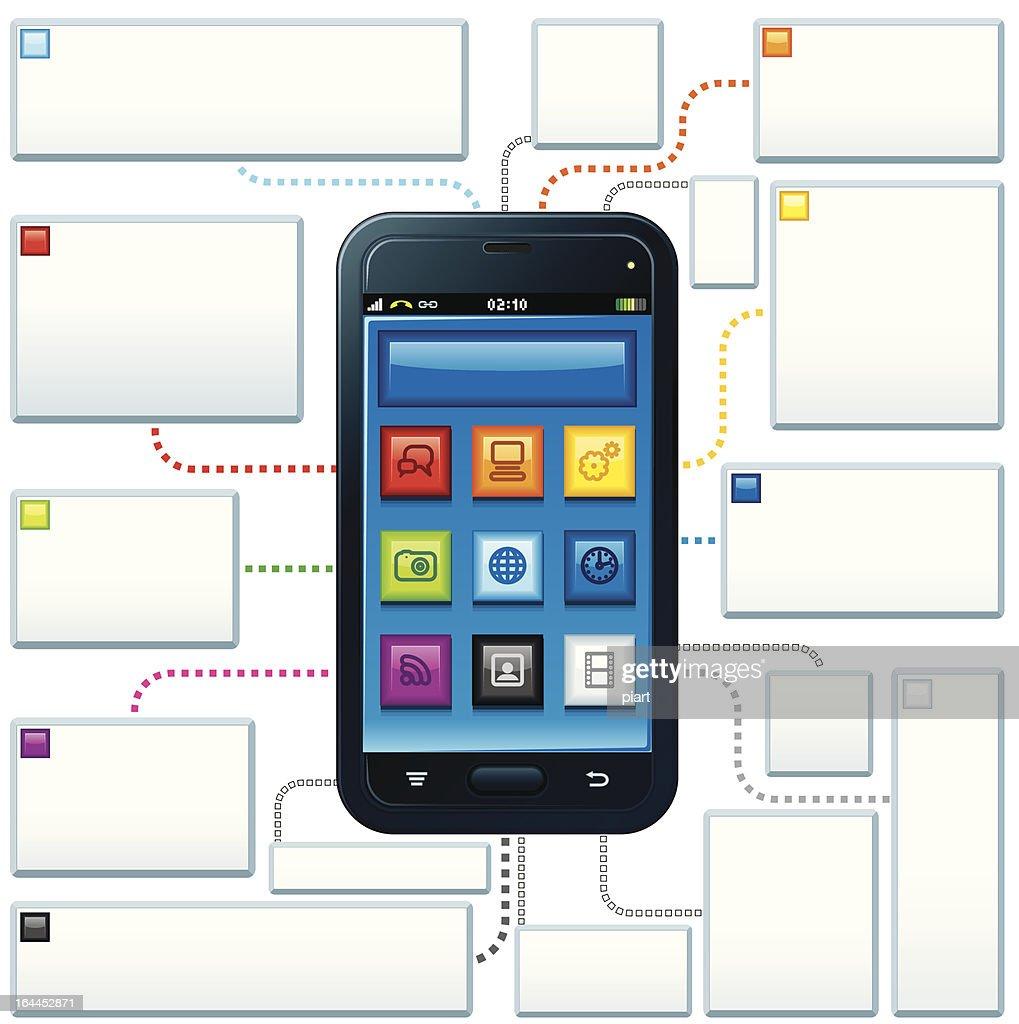 Touchscreen Phone Guide