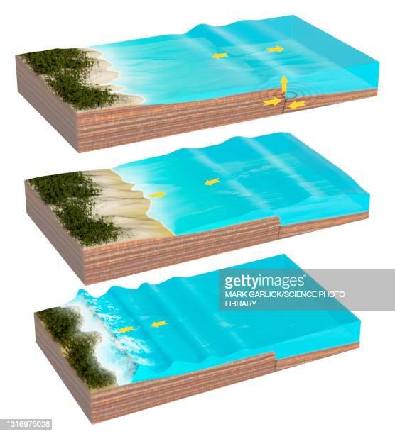 tsunami formation. illustration - tsunami stock illustrations