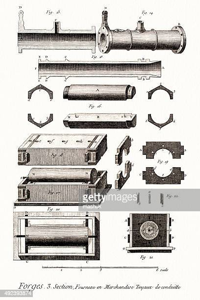 Tubes and pipes 18 century Diderot Encyclopedia