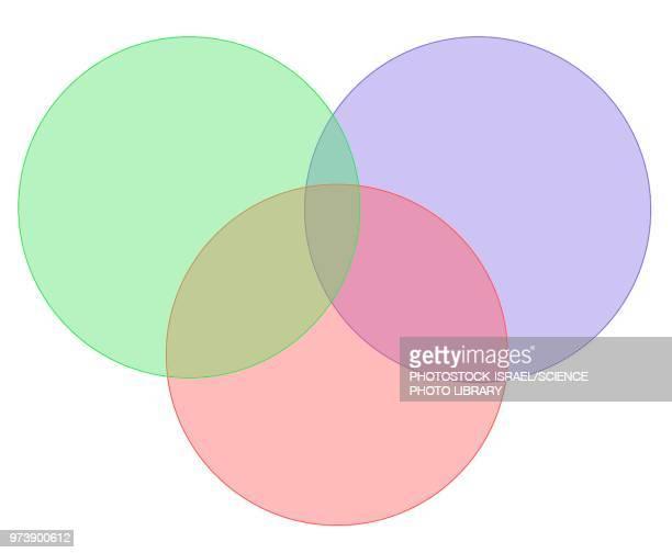 venn diagram - graph stock illustrations