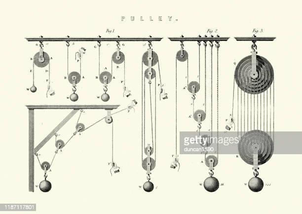 19世紀のプーリーのビクトリア朝のイラスト - 滑車点のイラスト素材/クリップアート素材/マンガ素材/アイコン素材