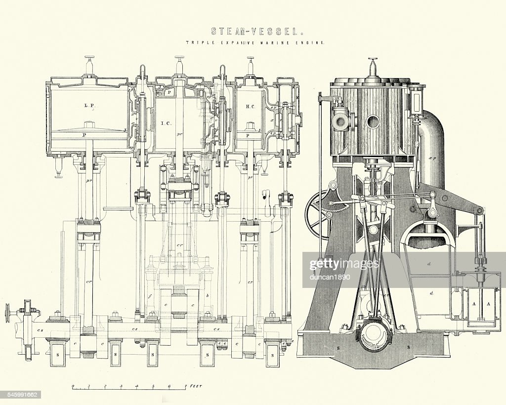 Victorian Machines Triple Expansive Marine Steam Engine Stock Piston Diagram Illustration