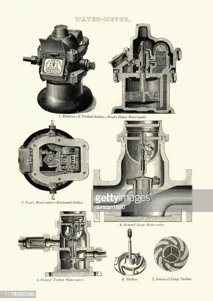 ilustrações, clipart, desenhos animados e ícones de medidores de água do victorian, medidor do pistão da geada, 19o século - water meter