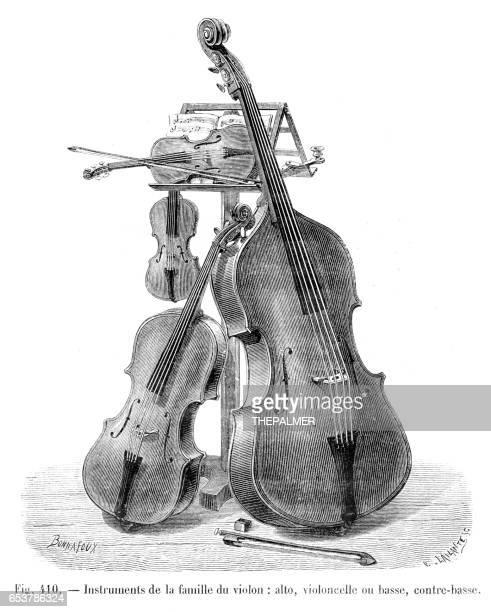 Instruments de famille de violon gravure 1881
