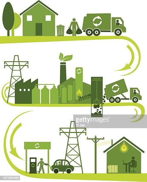 Resíduos de energia (GreenWorld Série