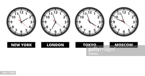 World Time Zone Clocks