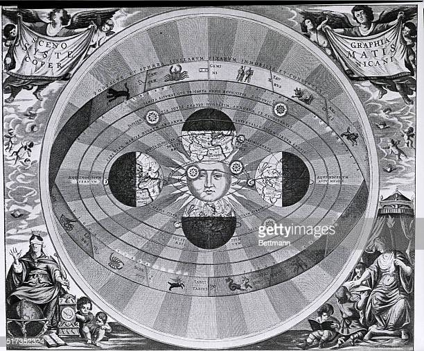 1661Universe Early concept of Earth revolving around sun with Zodiac B/W engraving 1661