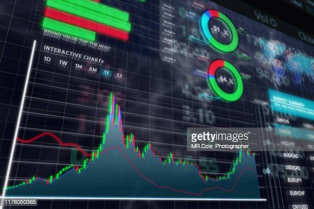 3d animation of stock market information,stock market bar graph trading,statistics, financial market data, analysis and reports,interactive brokers financial statements - wall street stock-fotos und bilder