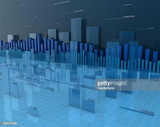 3d finance