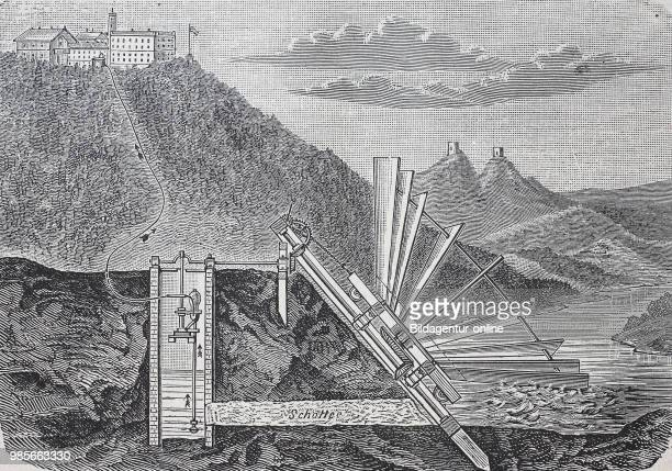 a flow generator or fluid engine on a river for the water supply of villages on hills an invention by the company of Anton Kunz Maehr Weisskirchen...