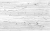 http://www.istockphoto.com/photo/abstract-surface-white-wood-table-texture-background-close-up-of-dark-rustic-wall-gm690742496-127356915
